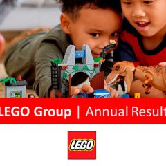 The LEGO Group Annual Results 2018