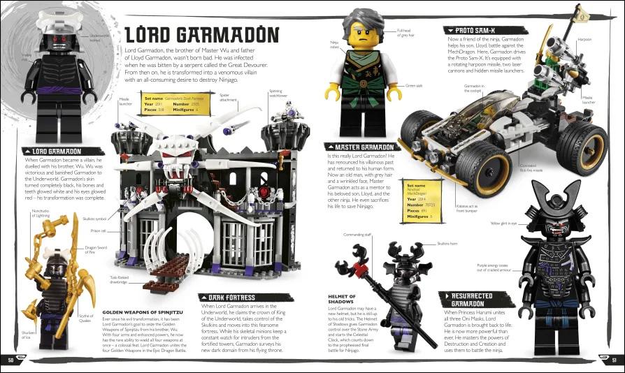 LEGO NINJAGO Visual Dictionary Minifig Revealed | BricksFanz